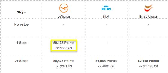 lufthanas flight from msq