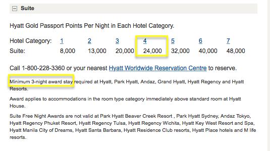 hyatt suite redemption